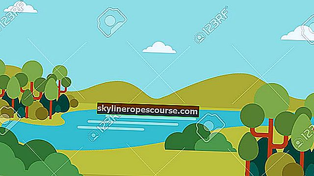 写真と説明とともに川の流れのパターンの種類(完全)