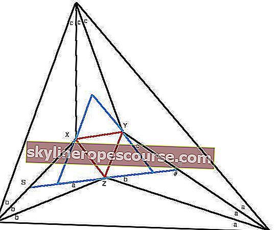 Die Formel für die Fläche eines beliebigen Dreiecks und ein Beispiel für ein Problem