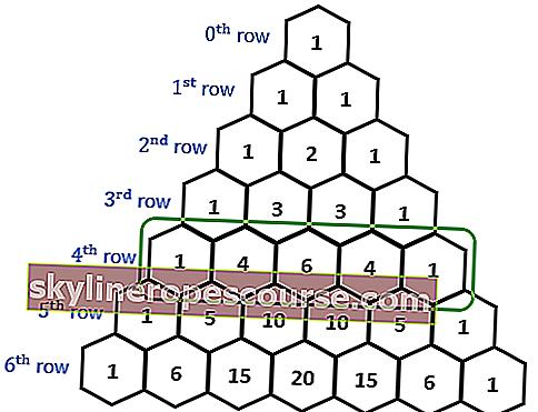 パスカルの三角形の公式と問題の例