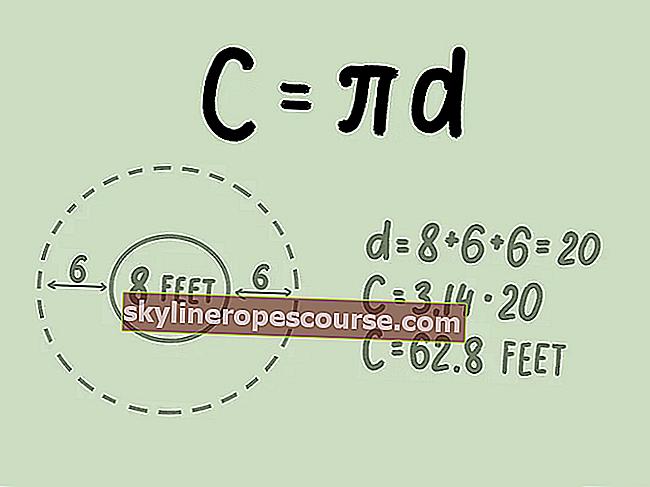 De formule voor de omtrek van een cirkel (FULL) + Voorbeeld van de omtrek van een cirkel